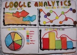 analiticas google herramientas seo